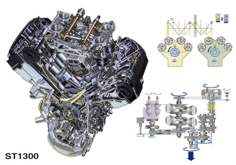 St Engine on Honda Motorcycle Parts Diagram